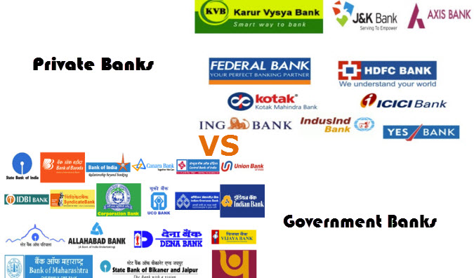 TOP Private Sector Banks